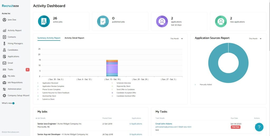 online applicant tracking system- dashboard