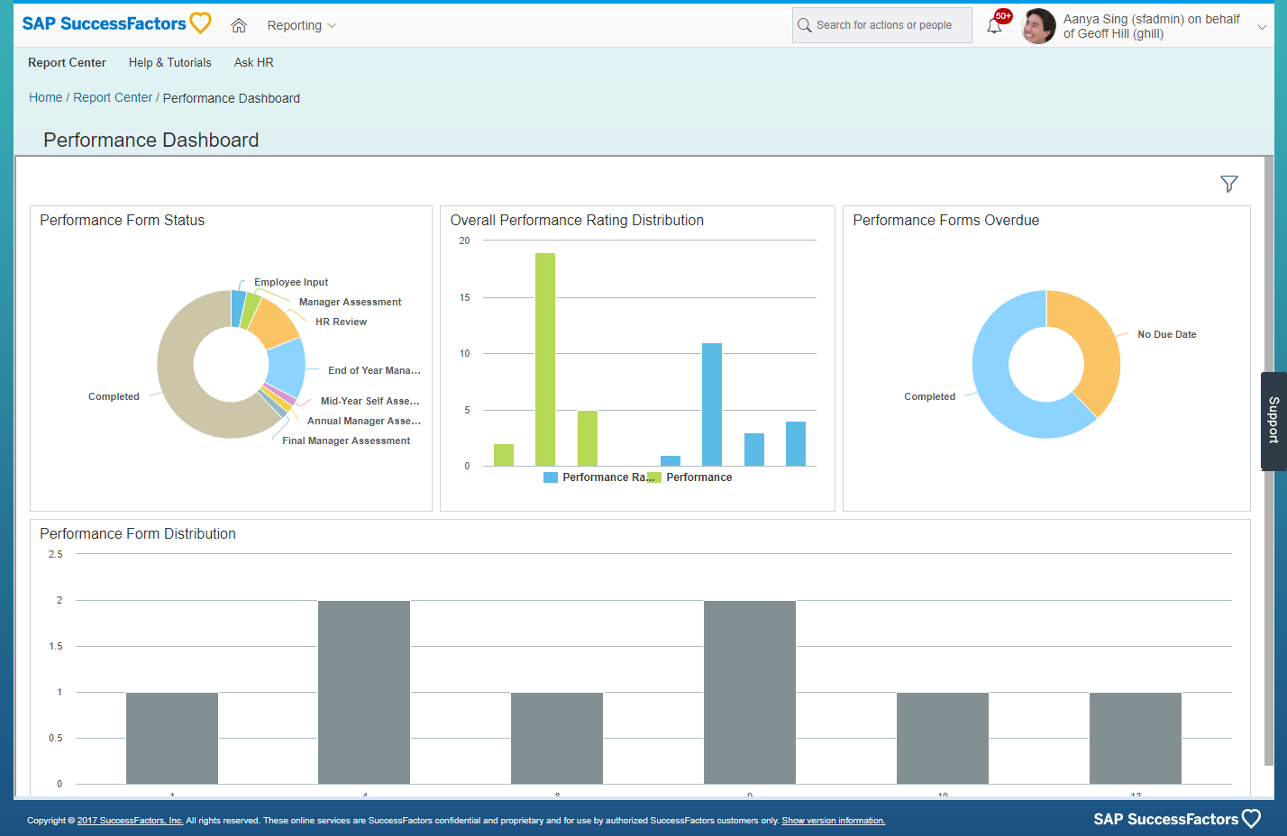 SAP SuccessFactors - performance dashboard