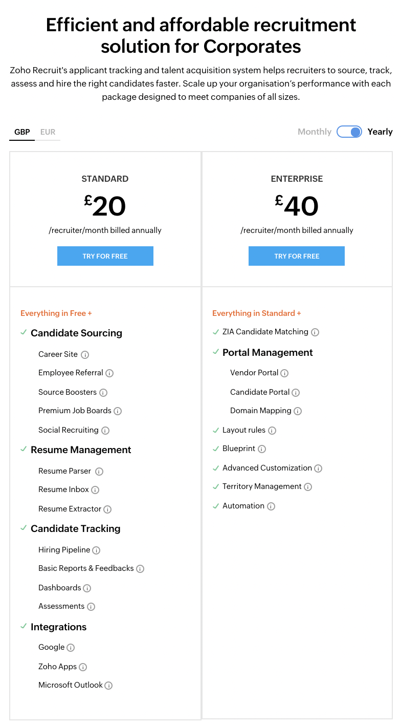 Efficient and affordable recruitment solution for Corporates