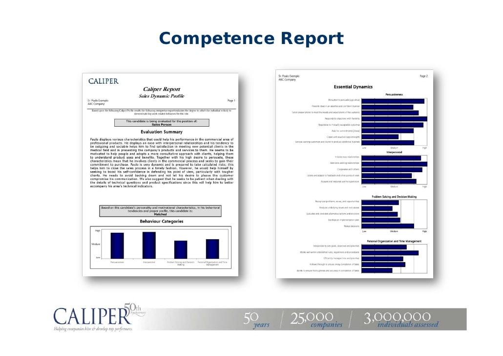 The Caliper Profile