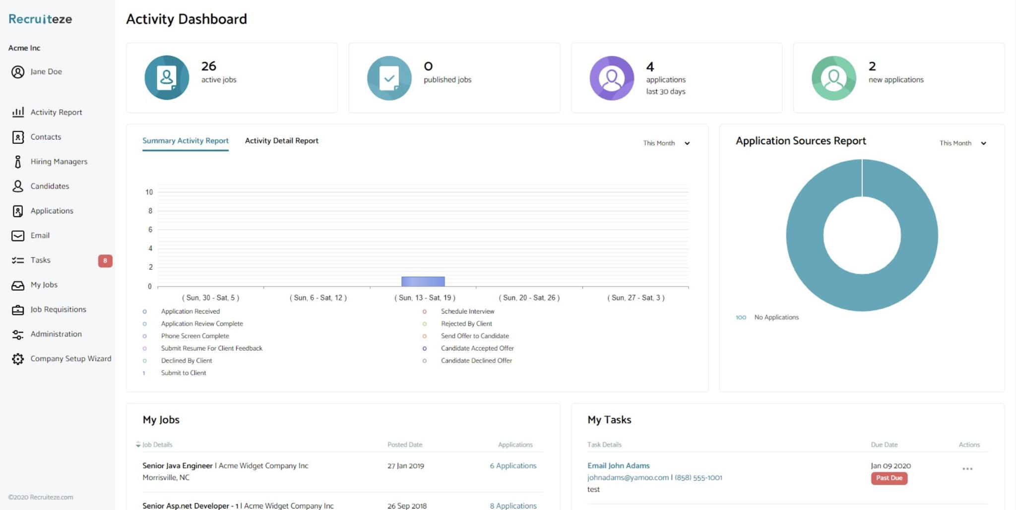 Recruiteze has a Intuitive and straightforward UI