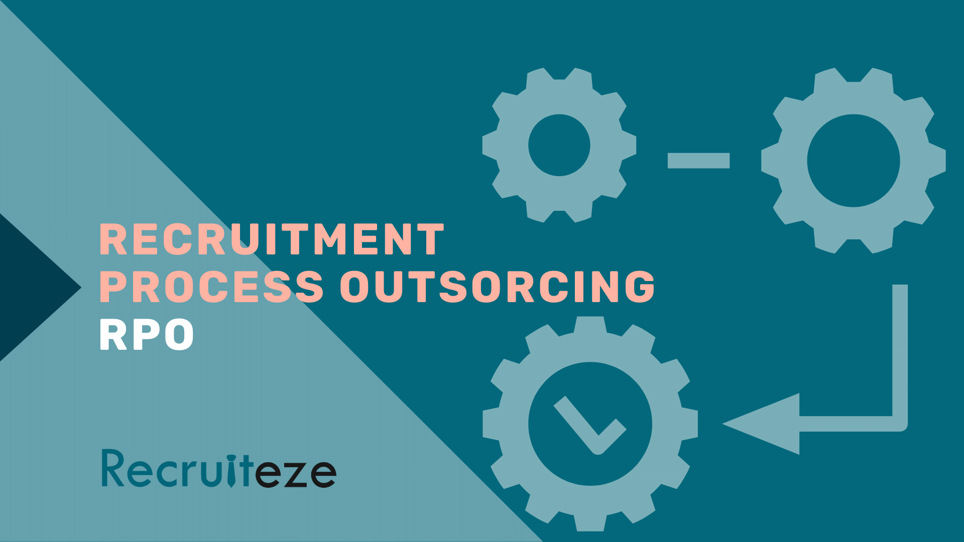 Recruitment Process Outsourcing (RPO) - Benefits, Pros & Cons